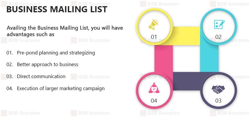 Business Mailing List | Business Lists Free | B2B Scorpion