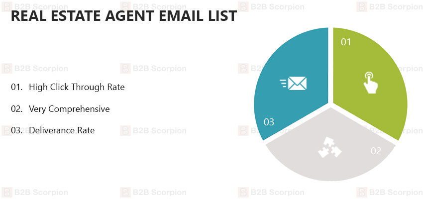 Real Estate Agent Email List | Real Estate Agents Email